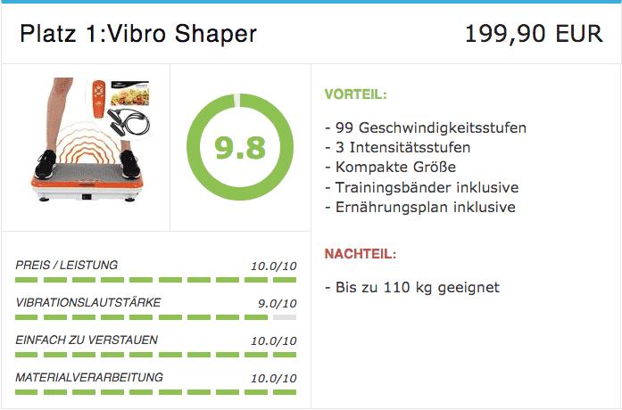 Platz 1 Vibro Shaper Testsieger Vibrationsplatte
