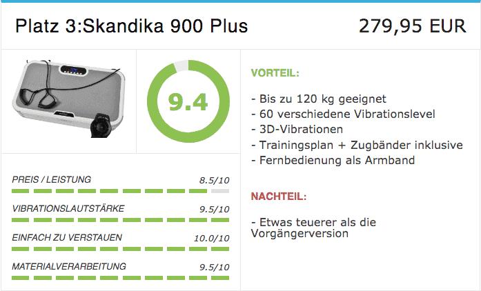Vibrationsplatte Platz 3 Skandika 900 Plus