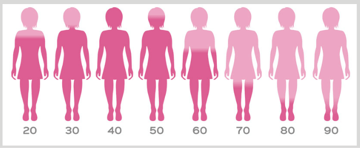 Frauen werden alt