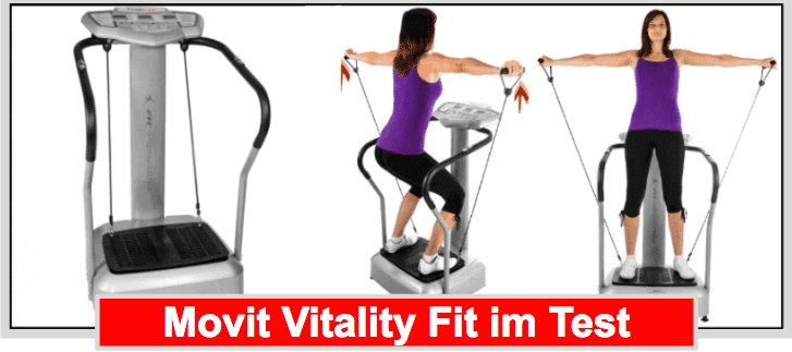 Movit Vitality Fit Test