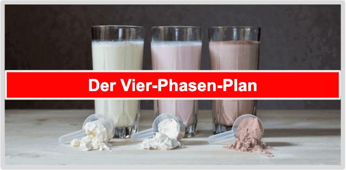 Almased Vier Phasen Plan Diät